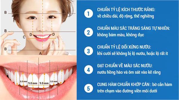 Răng sứ Nano Shining 5S