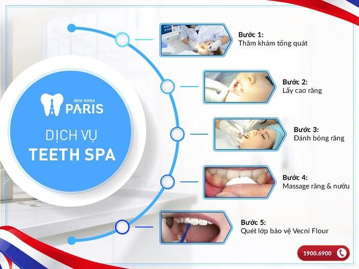 TEETH SPA - Giải pháp chăm sóc răng miệng toàn diện từ chuyên gia 7