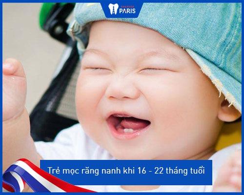 trẻ mọc răng nanh