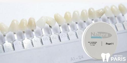 bảng màu răng sứ Zirconia