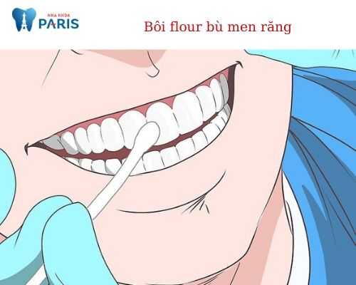 Điều trị thiếu sản men răng