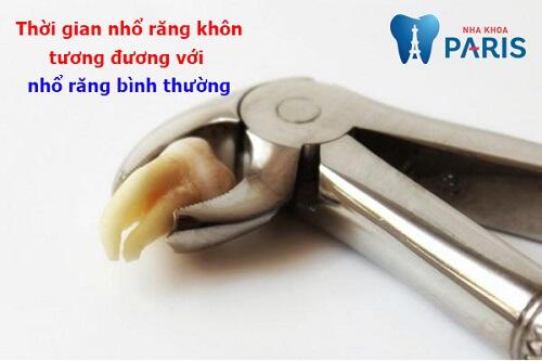 Nhổ răng số 8 bao lâu thì lành